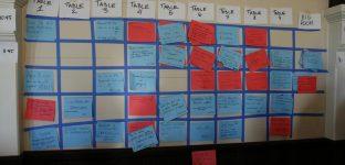 L'organisation de la journée, très barcamp-style